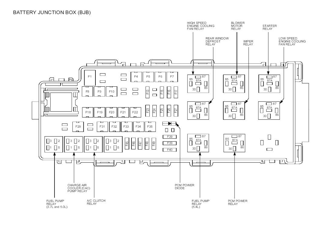 01 Mustang Fuse Diagram - Wiring Diagram Schemas